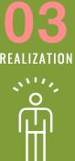 03realization